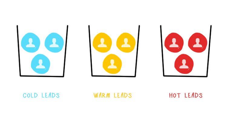 De drie lead fases